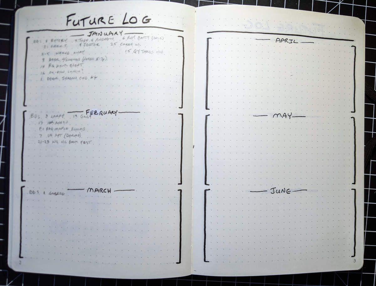 08-futurelog01-first-half.smaller
